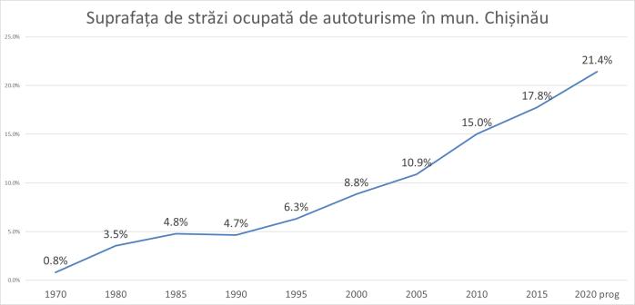 200212_Autoturisme_01